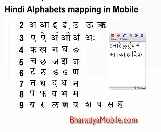 love sms in marathi font. Write Hindi, Marathi or devnagiri Script SMS on Nokia phone.